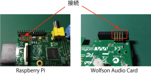 Wolfson Audio Card + Raspberry Pi
